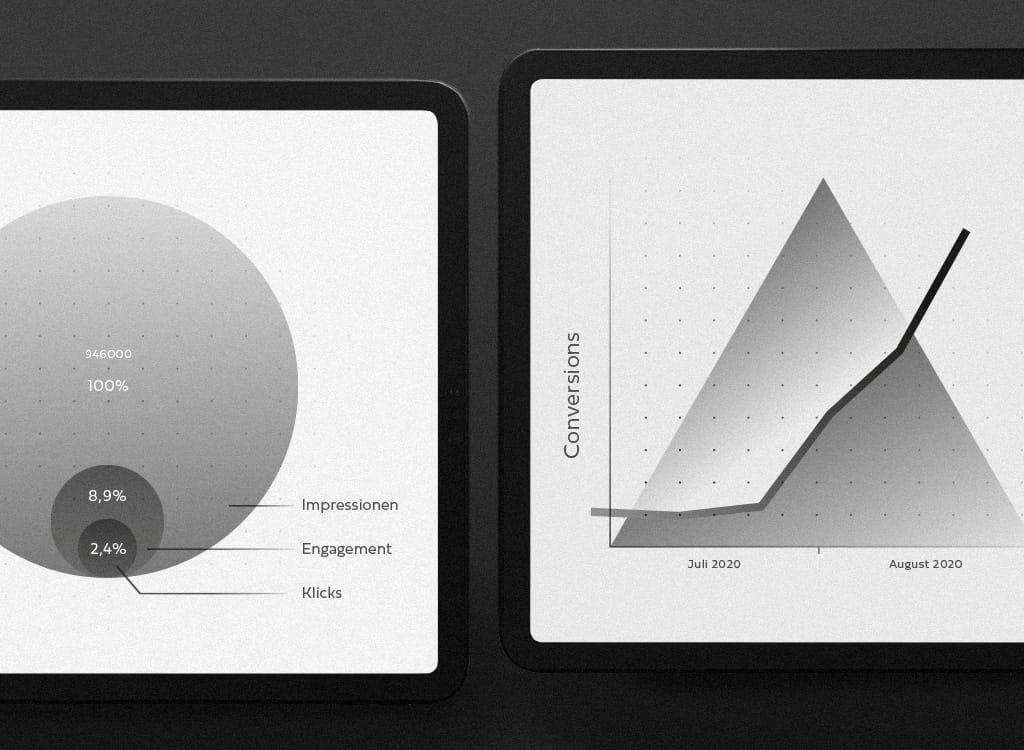 ceredia GmbH - Digitalagentur für Digital Design, E-Commerce und Marketing - Werbeagentur - Medienagentur - Leistung - Marketing - Tablet